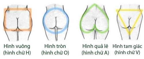 4 kiểu hình dáng vòng ba thường thấy ở phái đẹp