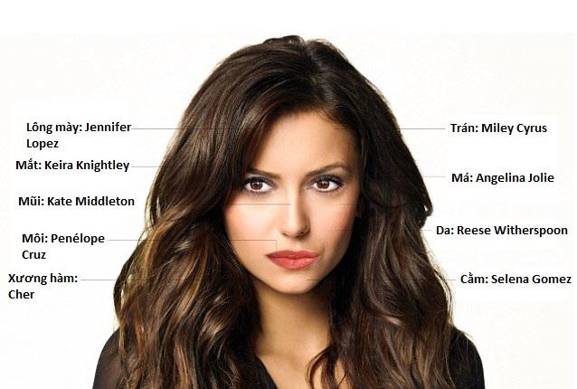 Khuôn mặt hoàn hảo được khao khát nhất thế giới là ai ?
