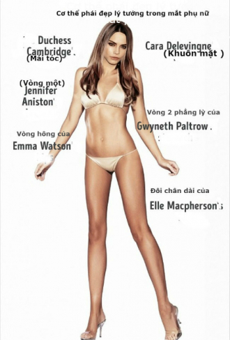 Tiêu chuẩn cơ thể phụ nữ khỏe mạnh quyến rũ nhất thế giới ?